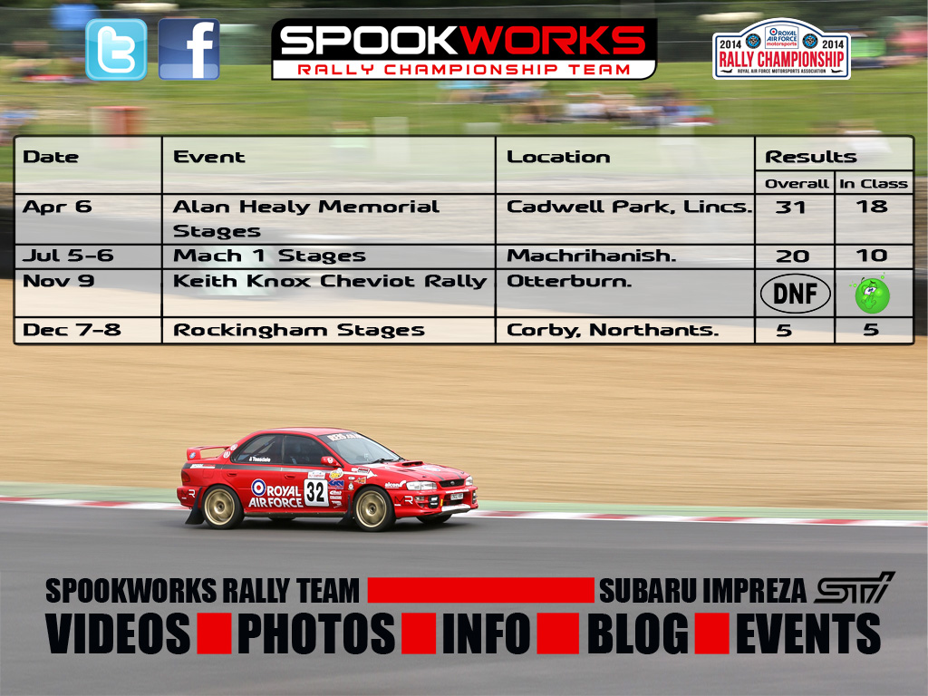 Spookworks RAF Rally Team Events 2013